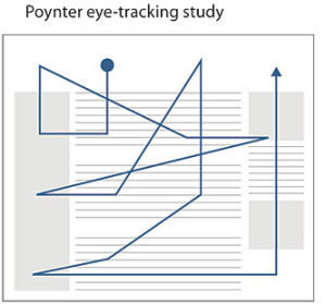 poynter-eye-tracking