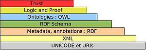 300px-Websemantic
