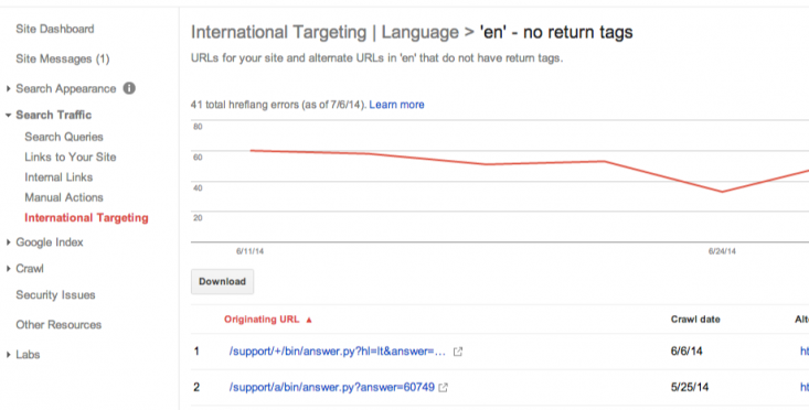 incorrect_backlinks-international-targeting