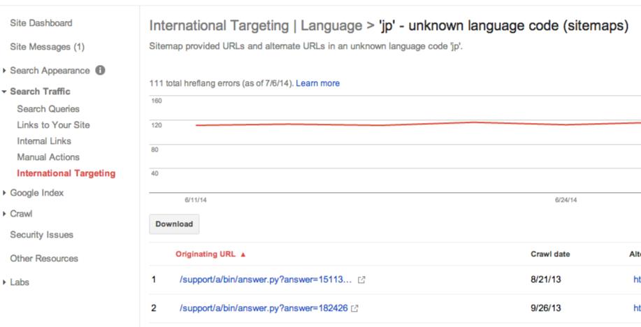 Google Geographic Targeting
