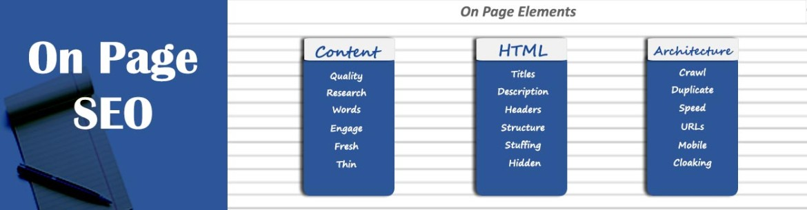 On Page SEO Services Ahmedabad Gujarat India