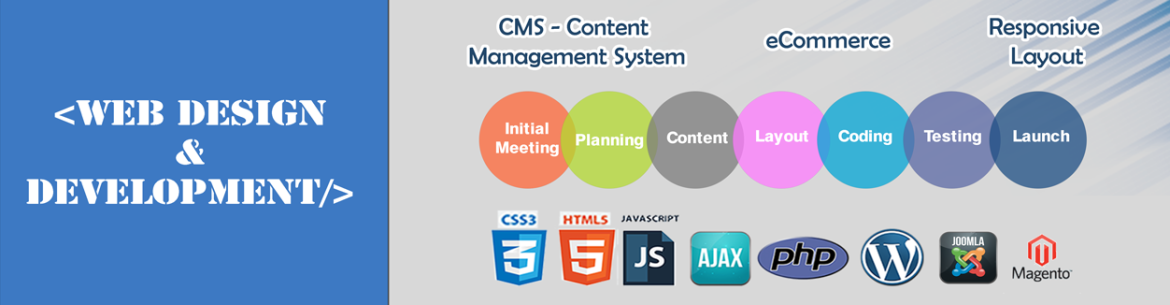 Web Design INdia - Ahmedabad | Web Development Ahmedabad India| Static And CMS Based Website Development