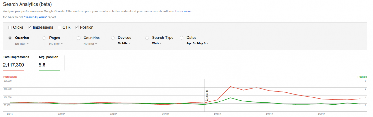Search Analytics In Google webmaster Tools