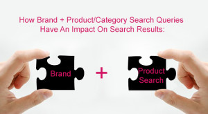 Brand And Product Search Queries And SEO