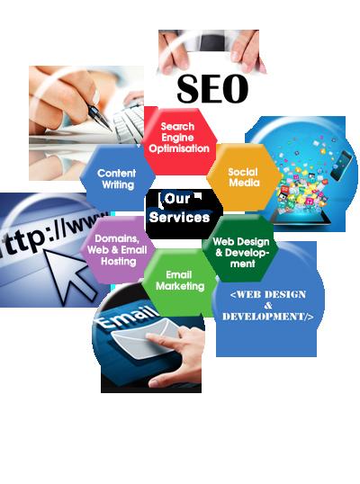 Web Presence Company India - WebPro Technologies