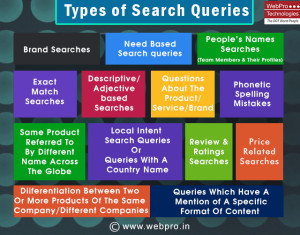 Types-of-search-queries