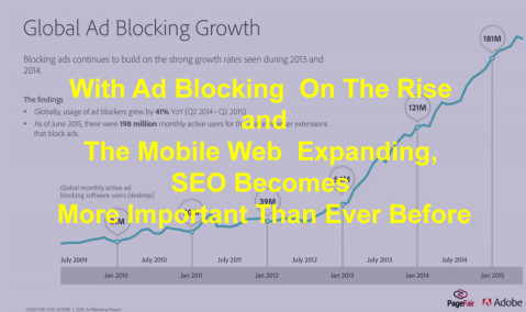 ad blocking and SEO