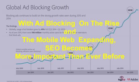 ad blocking and SEO